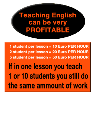 Learn English Teaching